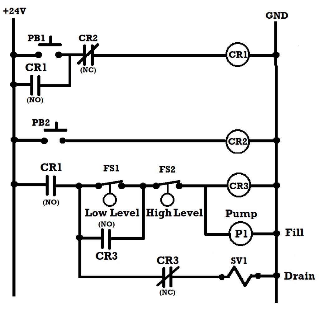 Schematic Diagram Example: Ladder Diagrams